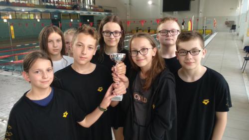 II Runda Międzywojewódzkich Drużynowych Mistrzostw Młodzików